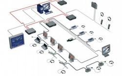 Конференц-система Bosch DCN NG