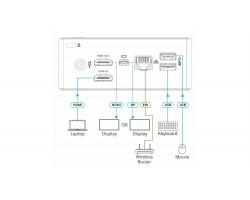 Интерактивная система для совместной работы Kramer Electronics VIA Connect PLUS