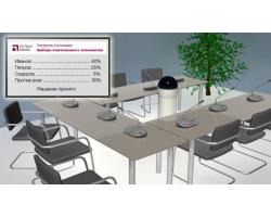 HTM-Voting-OS Hi-Tech Media ПО регламентного обеспечения заседания с комплектом средств разработки дополнительного ПО
